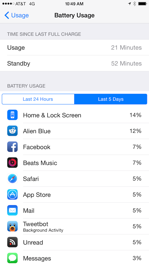 The iOS 8 Battery Usage screen in Settings
